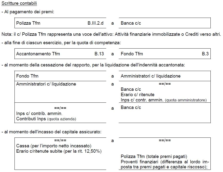 Compensi amministratori studio bologna for Differenza tra 730 e unico